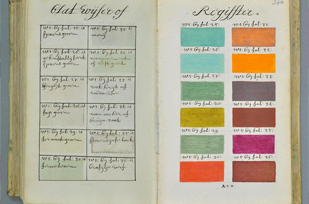 271 Years Before Pantone launched in 1963…this happened